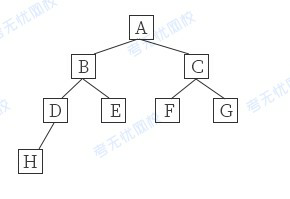 某完全二叉树按层次输出(同一层从左到右)的序列为ABCDEFGH。该完全二叉树的前序序列为(    )。