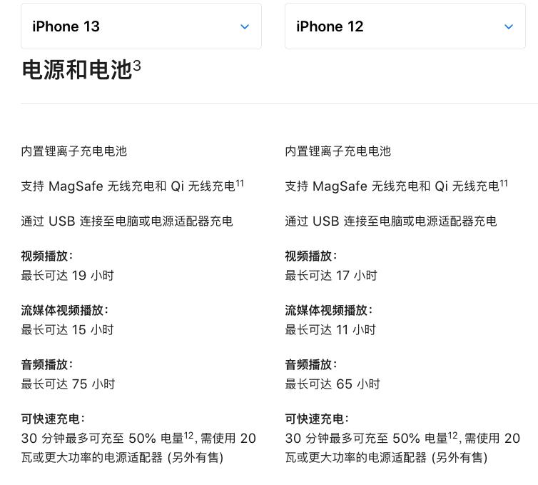 5999起iPhone13发布 取消64GB!12ProMax技术下放~