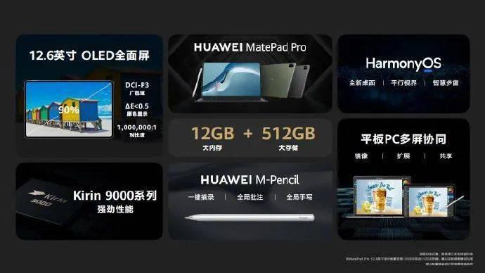 华为智慧办公新品发布汇总 大储存版MatePadPro来袭