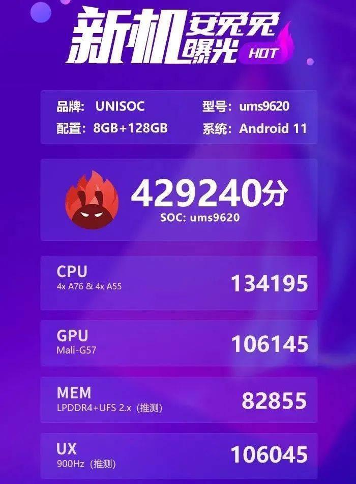 全新6nm制程国产5G芯片跑分曝光 超骁龙765G