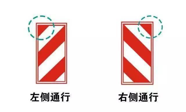 左侧通行VS右侧通行标志怎么区分
