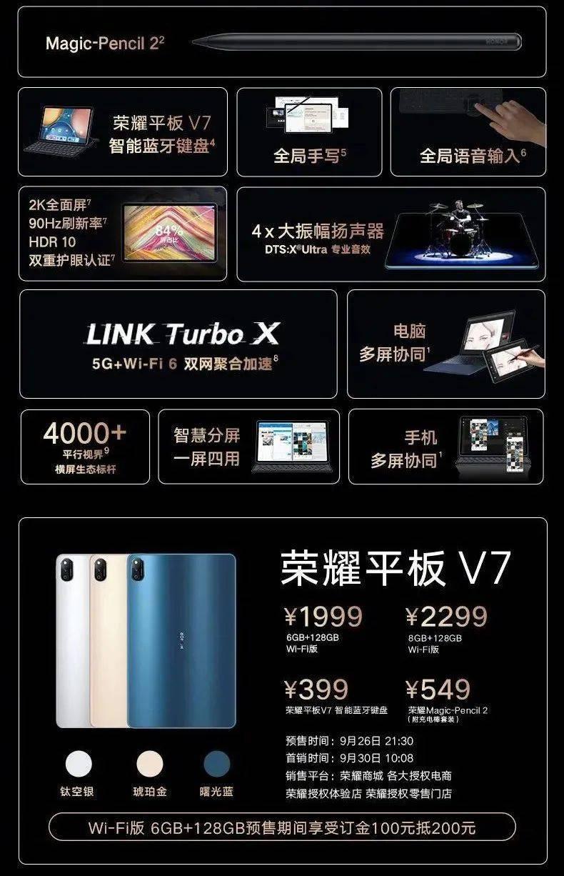 荣耀平板V7/智慧屏X2/MagicBook好用?